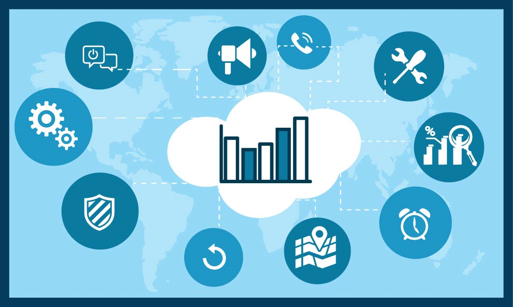 Europe Cloud Computing Market research, Industry Outlook, Current Trends and Forecast by 2026