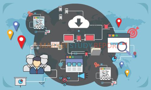 Logistics Business Outsourcing Market Demand, Recent Trends and Developments Analysis 2025