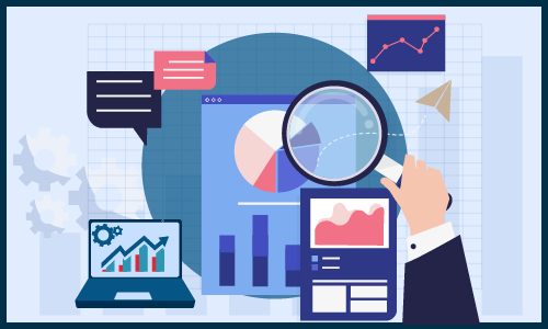 Fraud Detection Software Market Research Report, Growth Forecast 2025