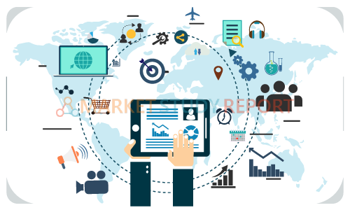 Innovation Management Platforms  Market to Exhibit Impressive Growth of CAGR during the period 2020-2025