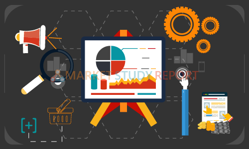 A/B Testing Tools  Market 2020 Report Forecast By Global Industry Trends, Future Growth, Regional Overview