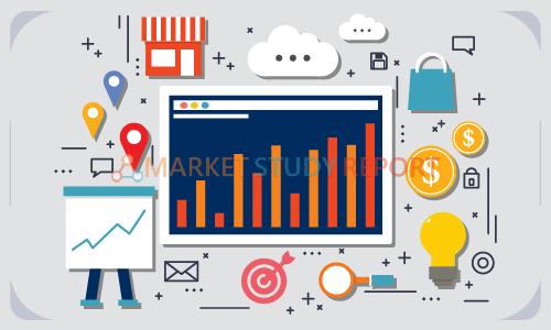 Multi-Cloud Management Platform Market Outlook, Recent Trends and Growth Forecast 2020-2025